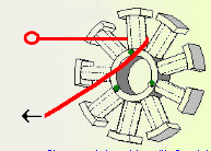 Electrical winding instruction one