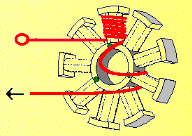 Electrical winding instruction three