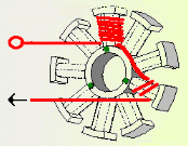 Electrical winding instruction four