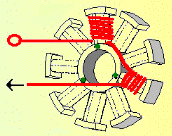 Electrical winding instruction five
