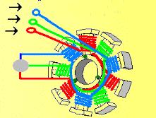 Electrical winding instruction nine