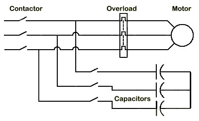 Power factor correction polytechnic hub for Power factor correction capacitors for motors