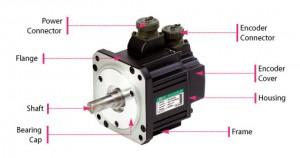 AC Servo Motor Picture