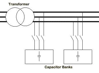 Power Factor Correction Polytechnic Hub