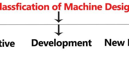 Classification of machine design