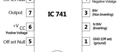 Pin diagram of IC 741