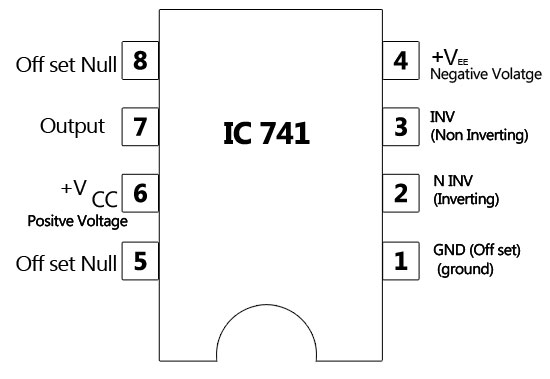 pin diagram of ic 741