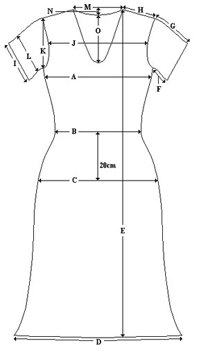 ladieswere dresses measurement