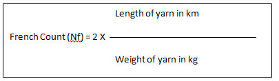 French yarn count