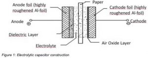 electrolytic capacitor Construction
