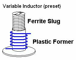 What is a slug tuned inductor?
