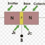Types of bipolar junction transistor