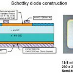 Construction of a Schottky Diode