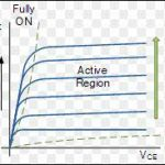 VI characteristic insulated gate bipolar transistor