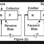 What is BJT (Bipolar junction transistor)?