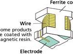What is a ferrite core inductor?