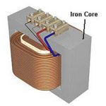 Application of iron core inductors