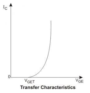 transfer characteristic of IGBT