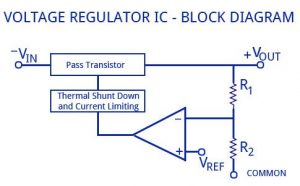 voltage regulator-block diagram