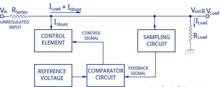 Block Diagram Of Transistor Shunt Voltage Regulator