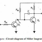 Difference between miller sweep circuits and bootstrap sweep circuit