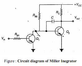 Miller sweep circuit