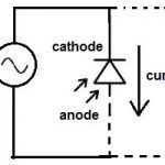 Photo diode