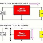 Difference between shunt voltage regulator and series voltage regulator
