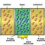 How amplifier is work?