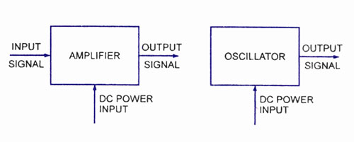 Differences - amplifier and oscillators