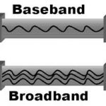 Difference between baseband transmission and bandpass transmission