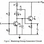 How bootstrap sweep circuit is work?