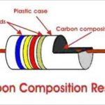 Application of carbon composition resistor