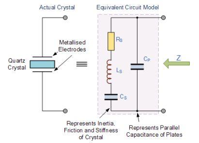 How Does Crystal Oscillator Work Polytechnic Hub