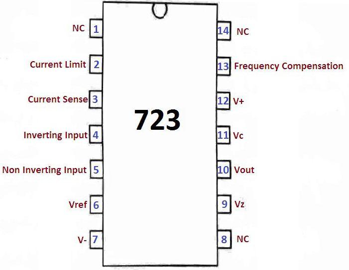 IC 723