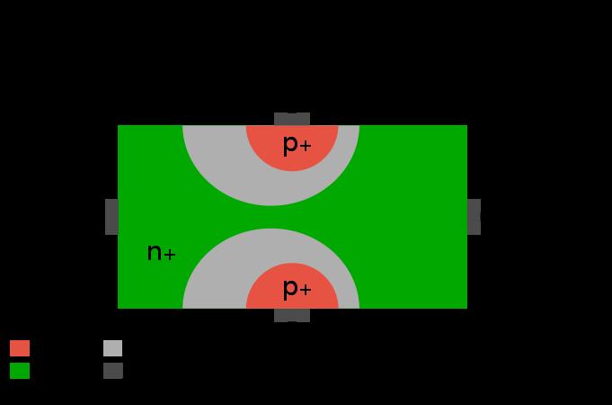 Jfet on N Channel Jfet Transistor