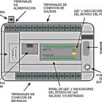 What is programmable logic controller (PLC)?
