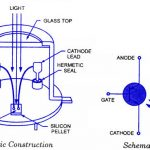 Constructional detail and working of LASCR (Light Activated Silicon Controlled Rectifier)