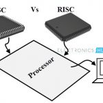 Difference between RISC (Reduced instruction set computer) and CISC (Complex instruction set computer)