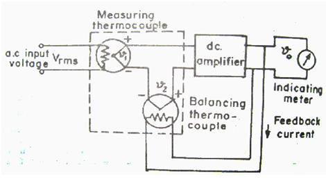 True RMS reading voltmeter