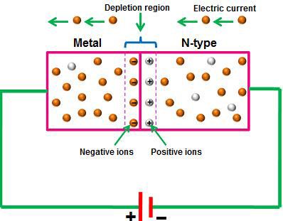 working principle of schottky diode polytechnic hub