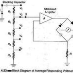 Construction of average responding voltmeter