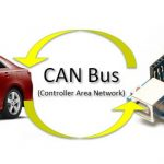 Advantages and disadvantages of controller area network (CAN) bus
