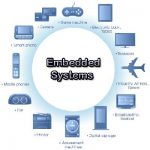 Application of embedded systems