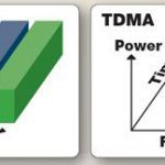 Difference between FDMA and TDMA