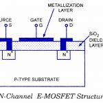Application of MOSFET (metal oxide semiconductor FET