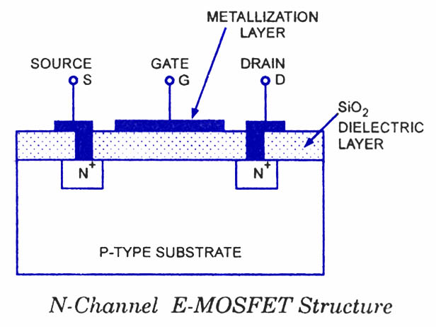 enhancement type N channel MOSFET