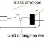 Applications of point contact diode