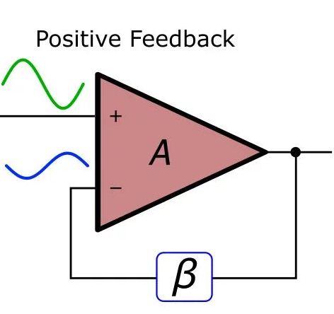 Positive feedback amplifier