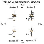 Triggering modes of TRIAC (Triode for alternating current)